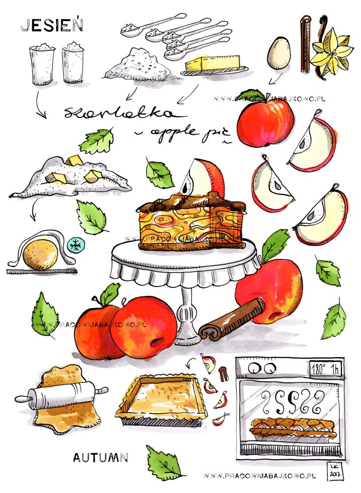 apple pie blog
